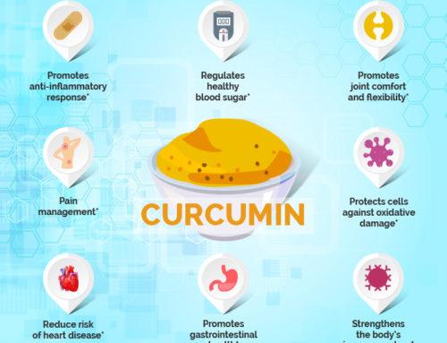 Curcumin Infographic