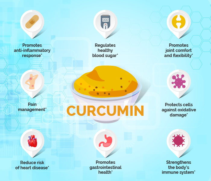 Image result for INFOGRAPHICS CURCUMIN