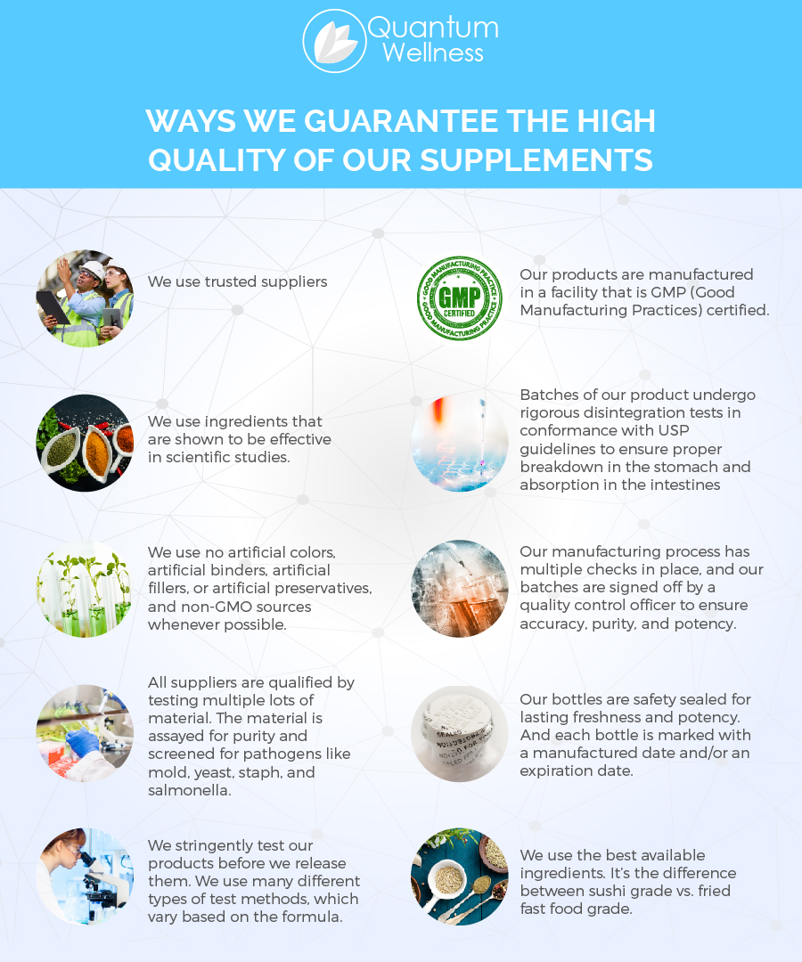 Manufacturing Infographic - Photos
